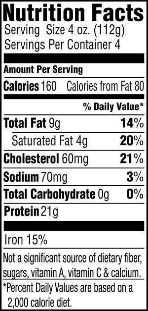92% Lean Fresh Ground Beef Patties Nutrition Facts