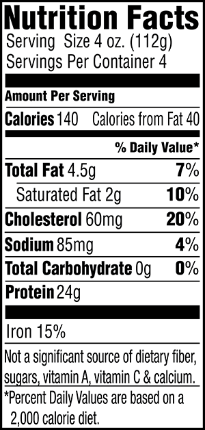 96% Lean Ground Beef Nutrition Facts