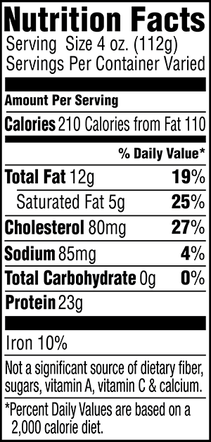 Eye of Round Nutrition Facts