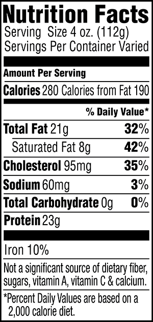 Ribeye Nutrition Facts