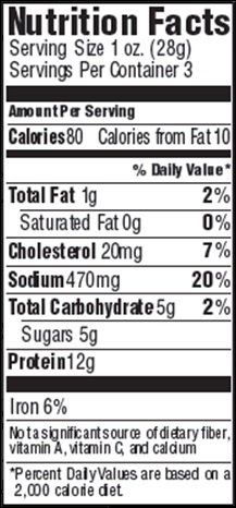 Peppered Beef Jerky Nutrition Facts